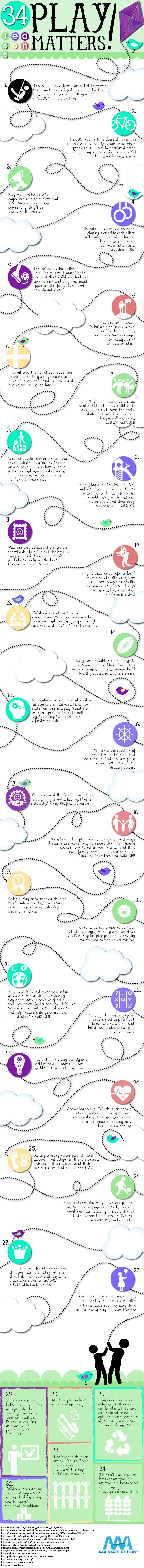 34 reasons play matters